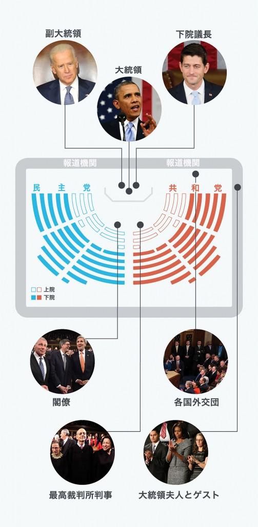国会の仕組み