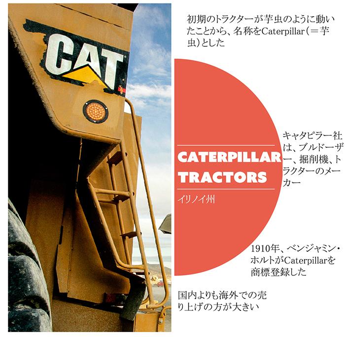 Caterpillar-J-AV