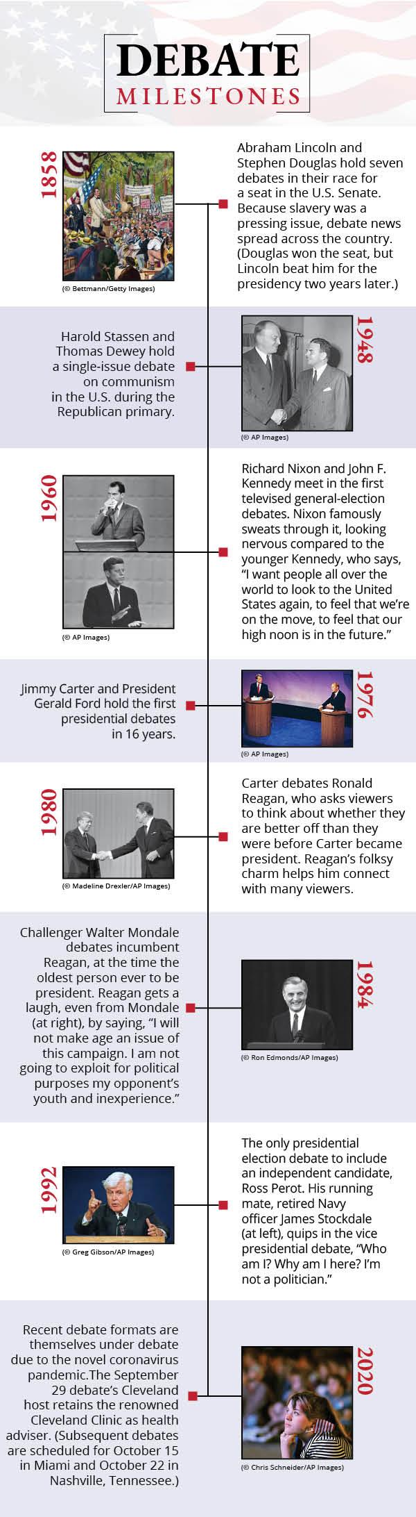 選挙 アメリカ 上院