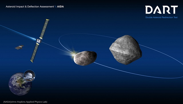 ディディモスの小衛星への衝突軌道を進むダート機の概略図 (NASA/Johns Hopkins Applied Physics Laboratory)