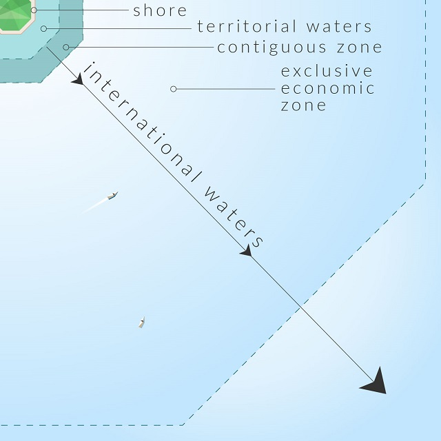 """A state controls territorial waters up to 12 nautical miles (22 kilometers) from shore, but it can punish violations of its customs, fiscal, immigration and sanitary laws that occur within its territory or territorial waters in a """"contiguous zone"""" up to 24 nautical miles (44 kilometers) out. States have control of all economic resources in the exclusive economic zone, which extends up to 200 nautical miles (370 kilometers) from shore. (State Dept./S. Gemeny Wilkinson)"""
