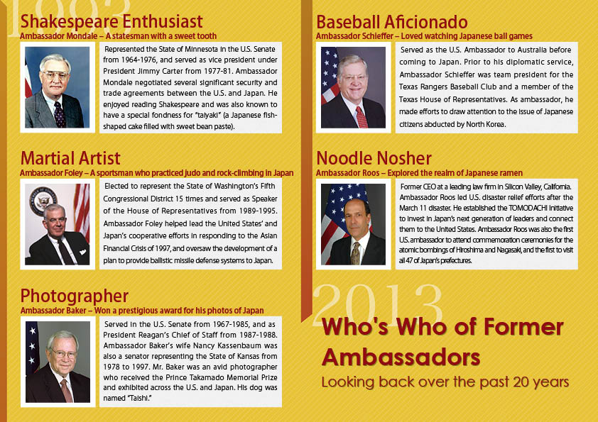 Who's Who of U.S. Ambassadors